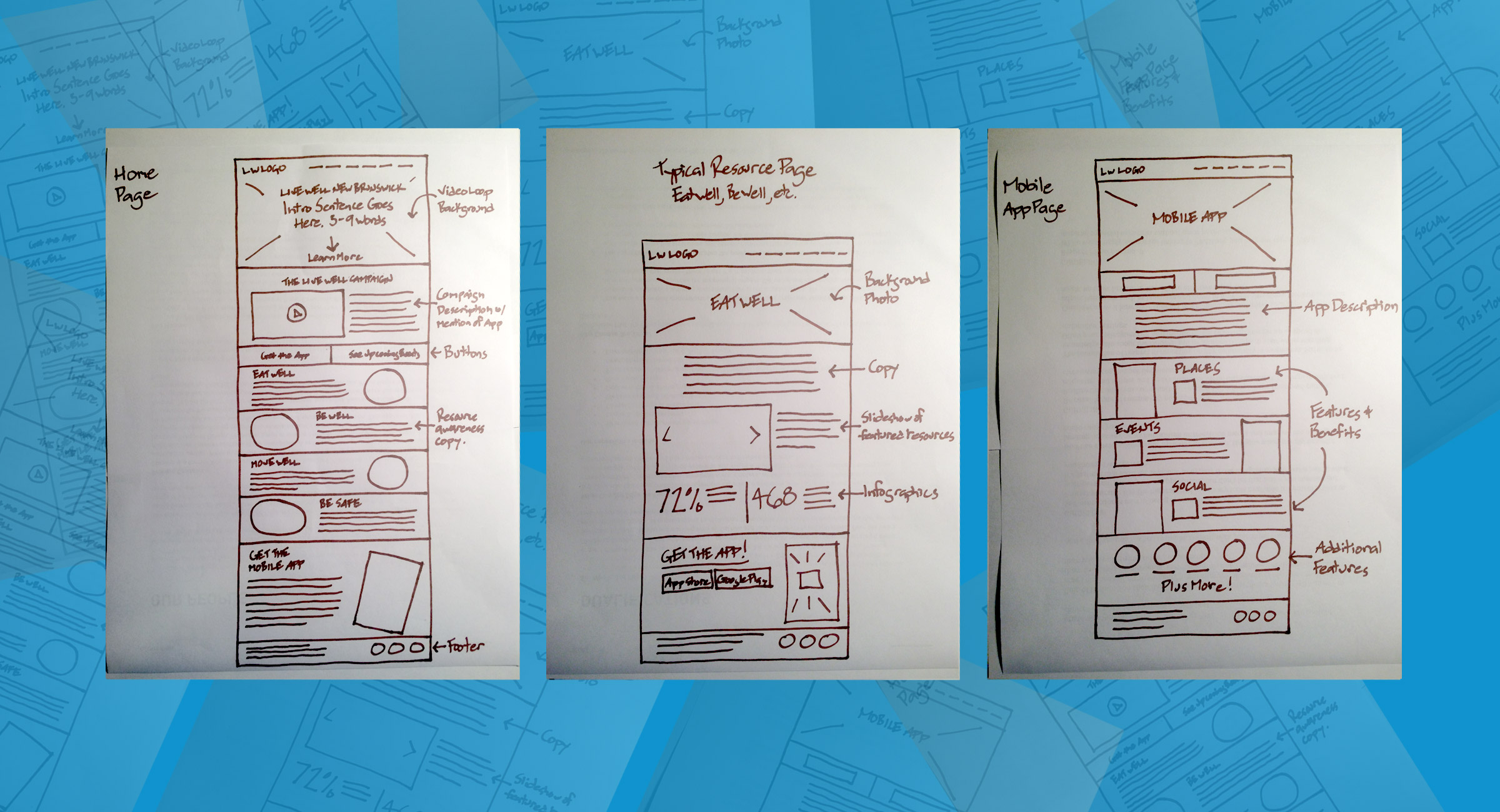 Live Well New Brunswick Wireframe Sketches