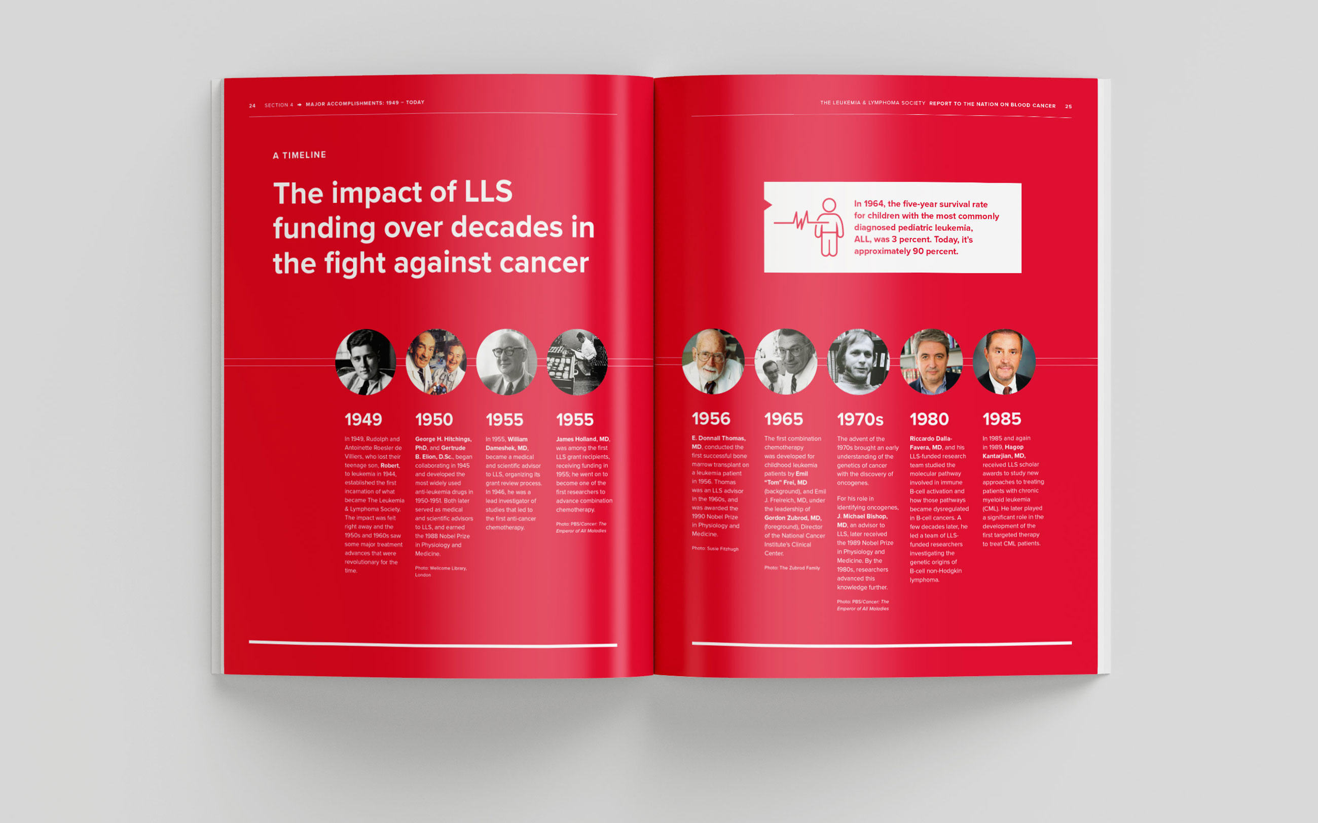 LLS Report to the Nation inside spread
