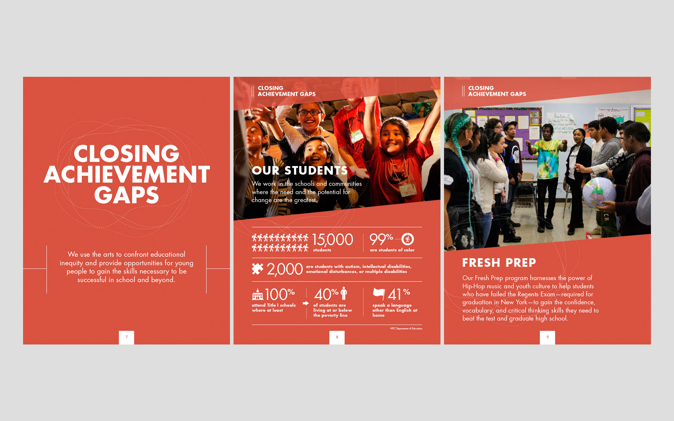 UAP Impact Report pages