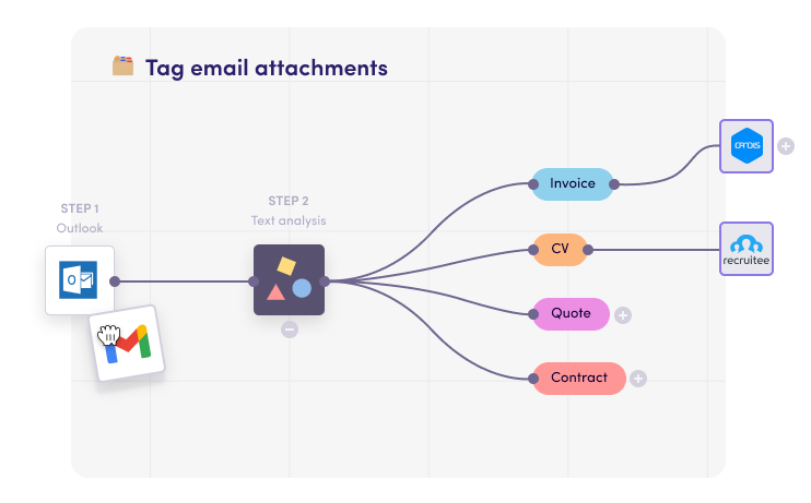 Tag email attachments