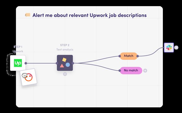 Analyze freelancer job posts
