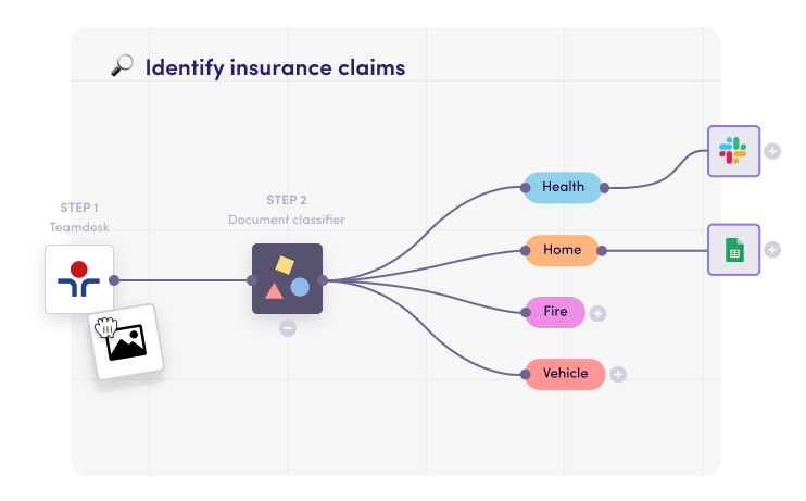 Handle visual insurance claims with modern computer vision