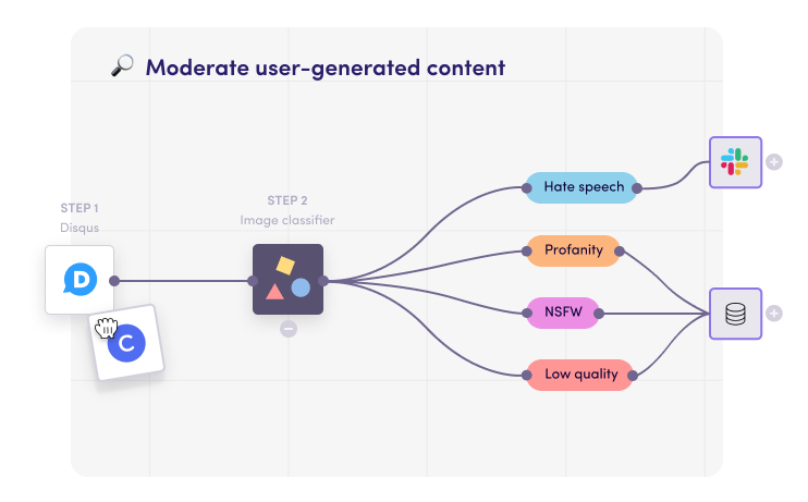 Get started with AI-assisted content moderation