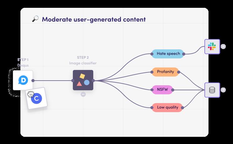 Content moderation