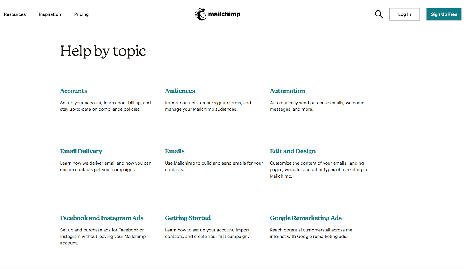 Knowledge library for mailchimp