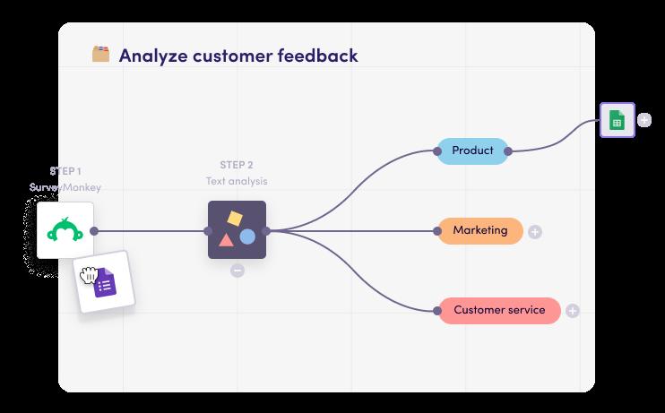 Analyze customer feedback with Levity