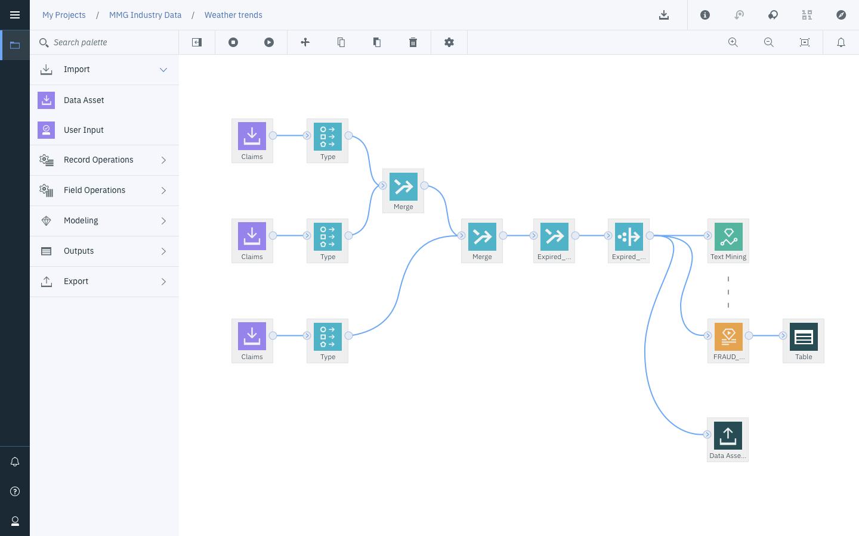 IBM Watson machine learning studio - screenshot