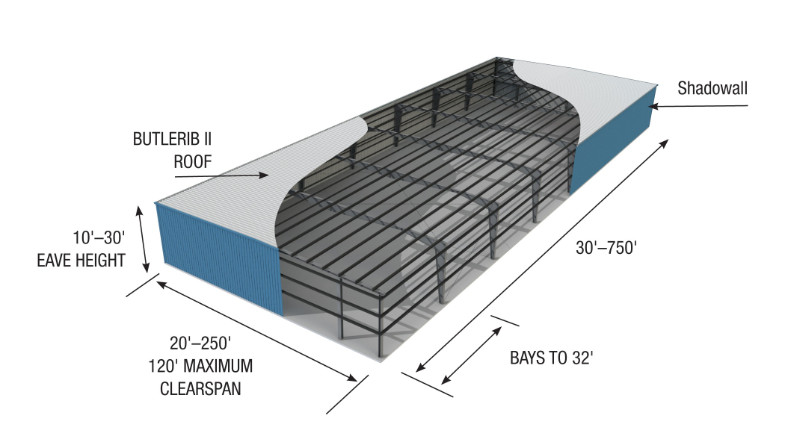 Illustration of Butler classic building system