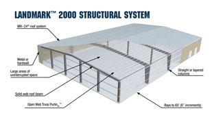 Cutaway image of Butler's Landmark 2000 Structural System w/ Truss Purlin XT