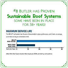 Butler has proven Sustainable Roof Systems for 38+ years!