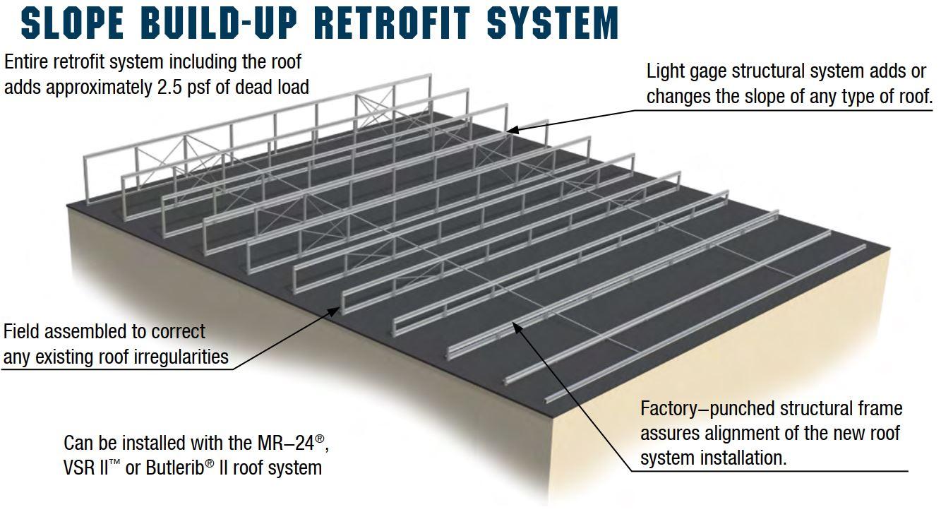 Illustration of Slope Buildup Re-Roof System