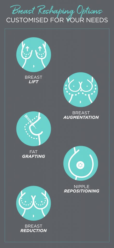 Asian Breast Augmentation