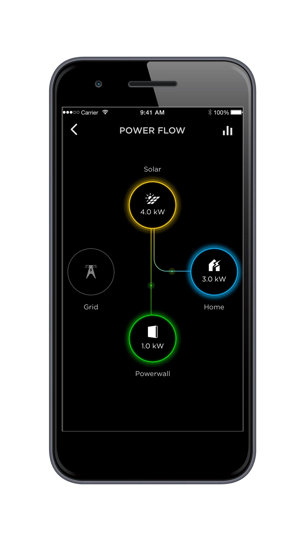 Tesla Powerwall Solar battery system
