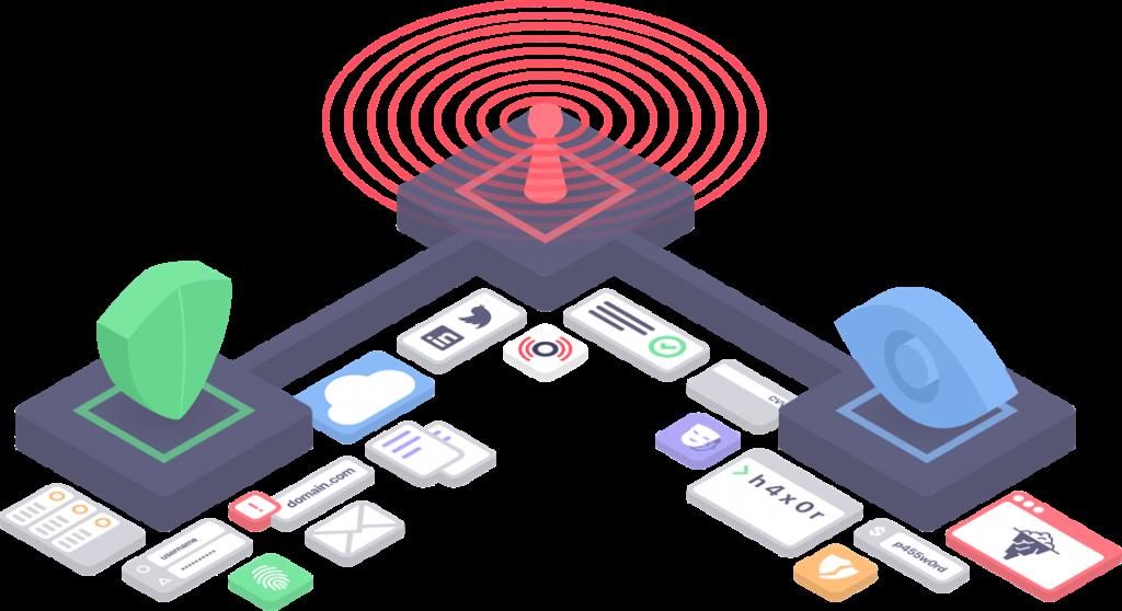 SOCRadar Kullanarak APT Gruplarının Saldırıları Nasıl Önlenebilir?