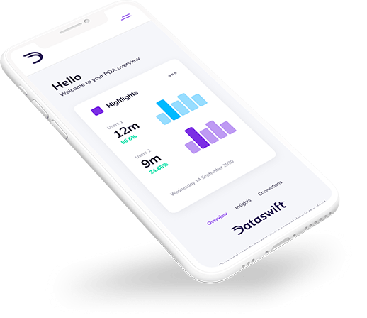 Dataswift Insights on Mobile