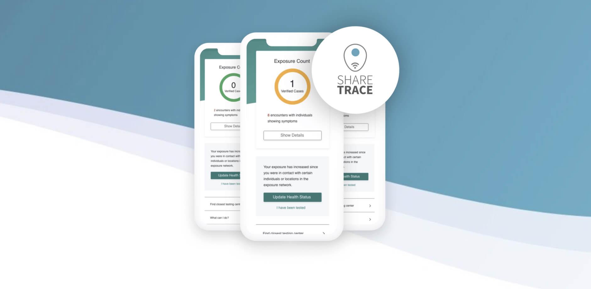 Case Study: ShareTrace - A Smart Digital Risk Assessment Service
