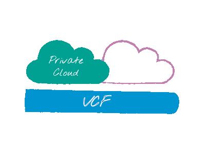 VMware Cloud Foundation (VCF) Deployment