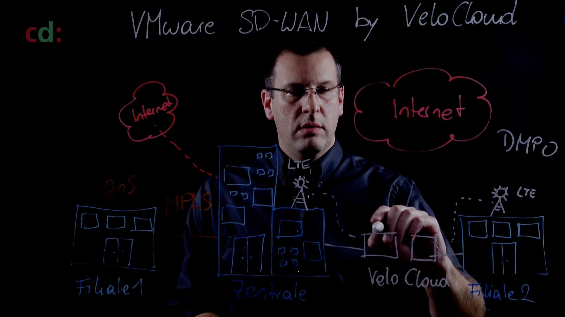 VMware SD-WAN by VeloCloud - Lightboard - MPLS durch SD-WAN ersetzen