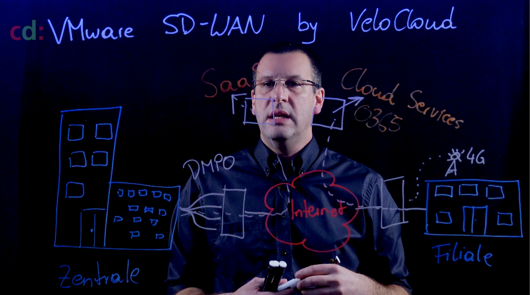 VMware SD-WAN by VeloCloud - Lightboard - SASE