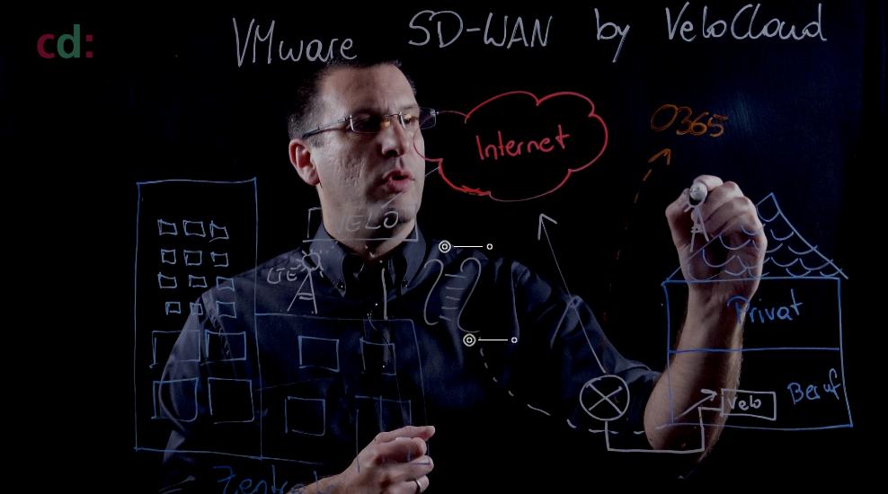 VMware SD-WAN by VeloCloud - Lightboard - Verbesserte Verfügbarkeit und Sicherheit im Homeoffice