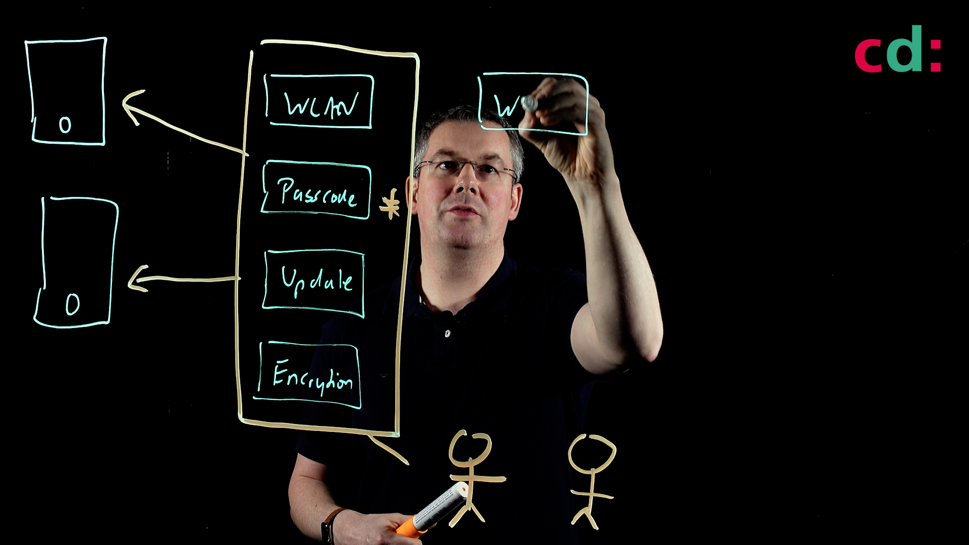 Workspace ONE - Modern Endpoint Management Best Practices