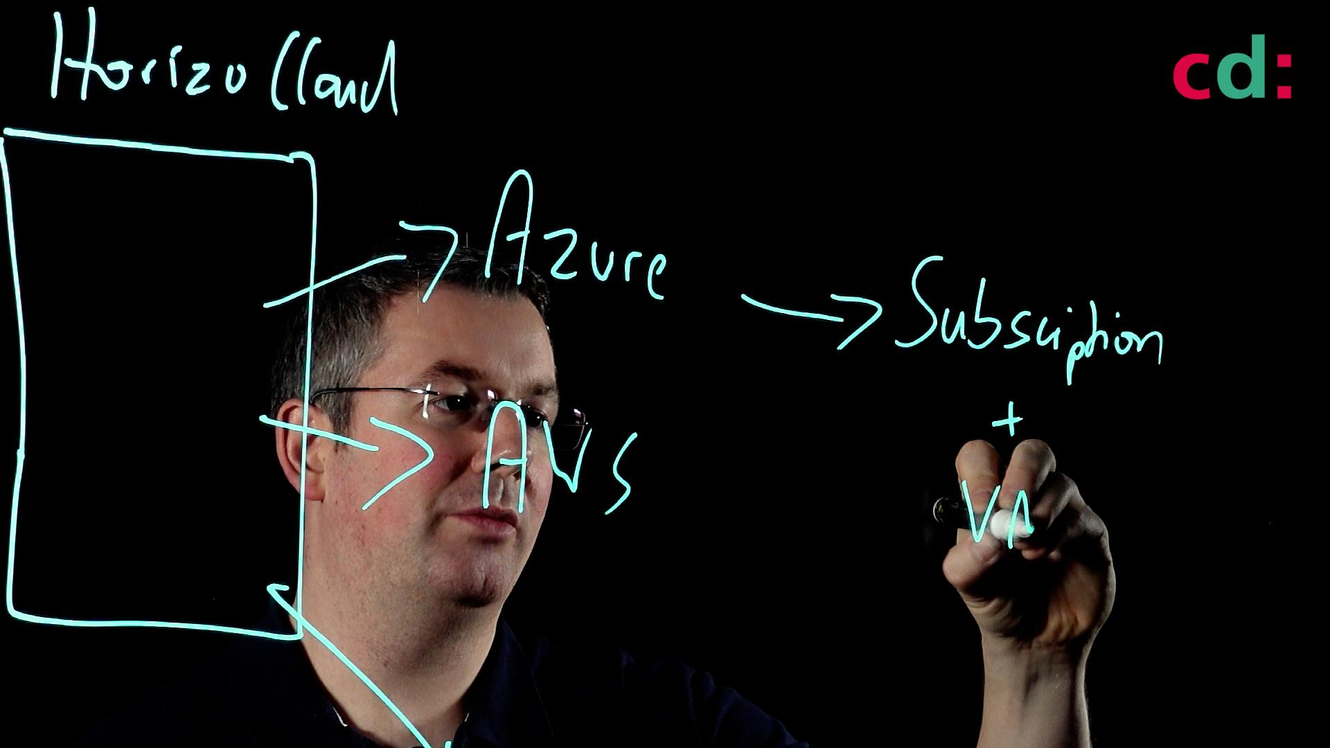 Horizon Cloud VDI Lightboard