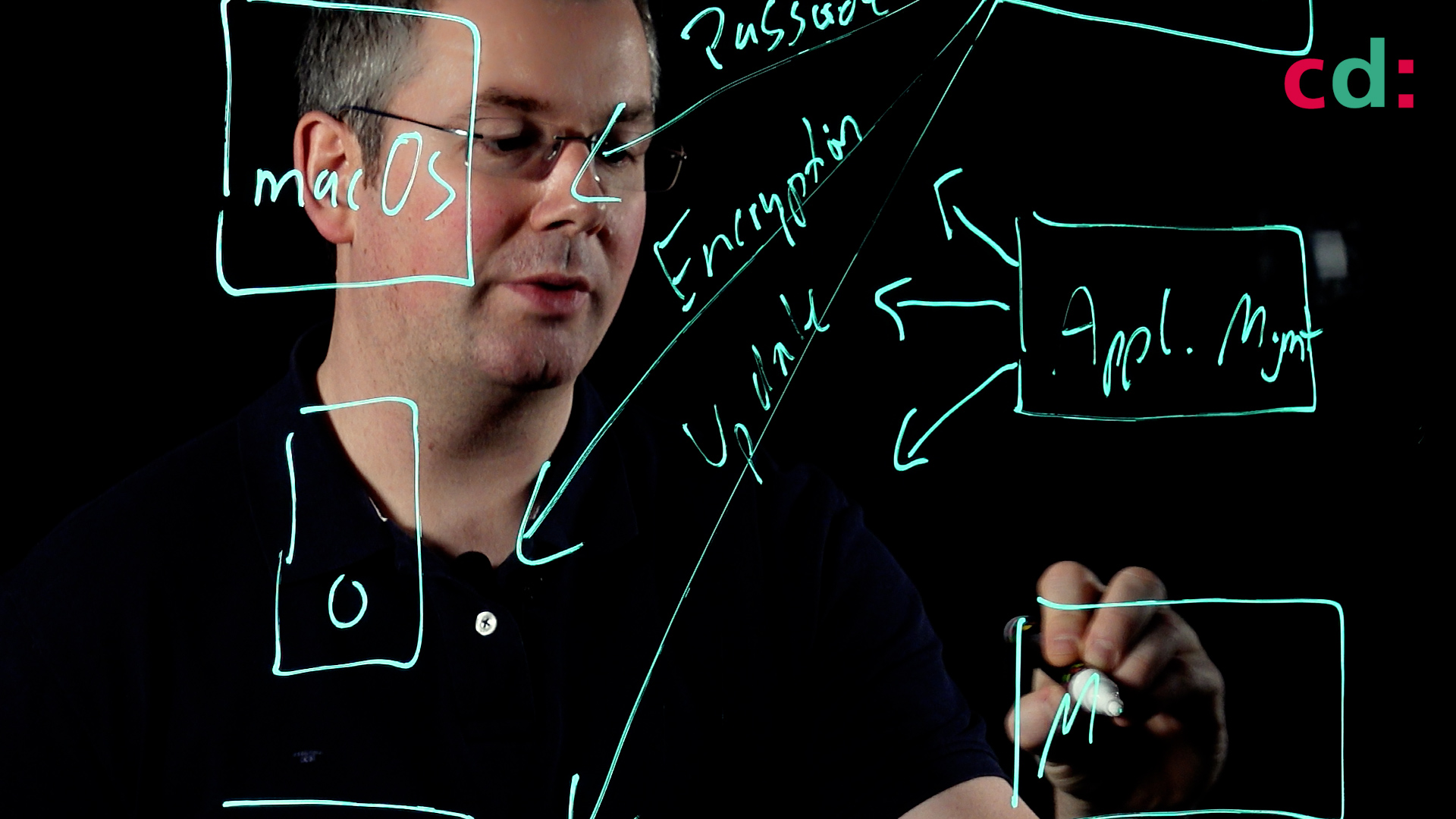 Workspace ONE - Mobile Device Management Lightboard