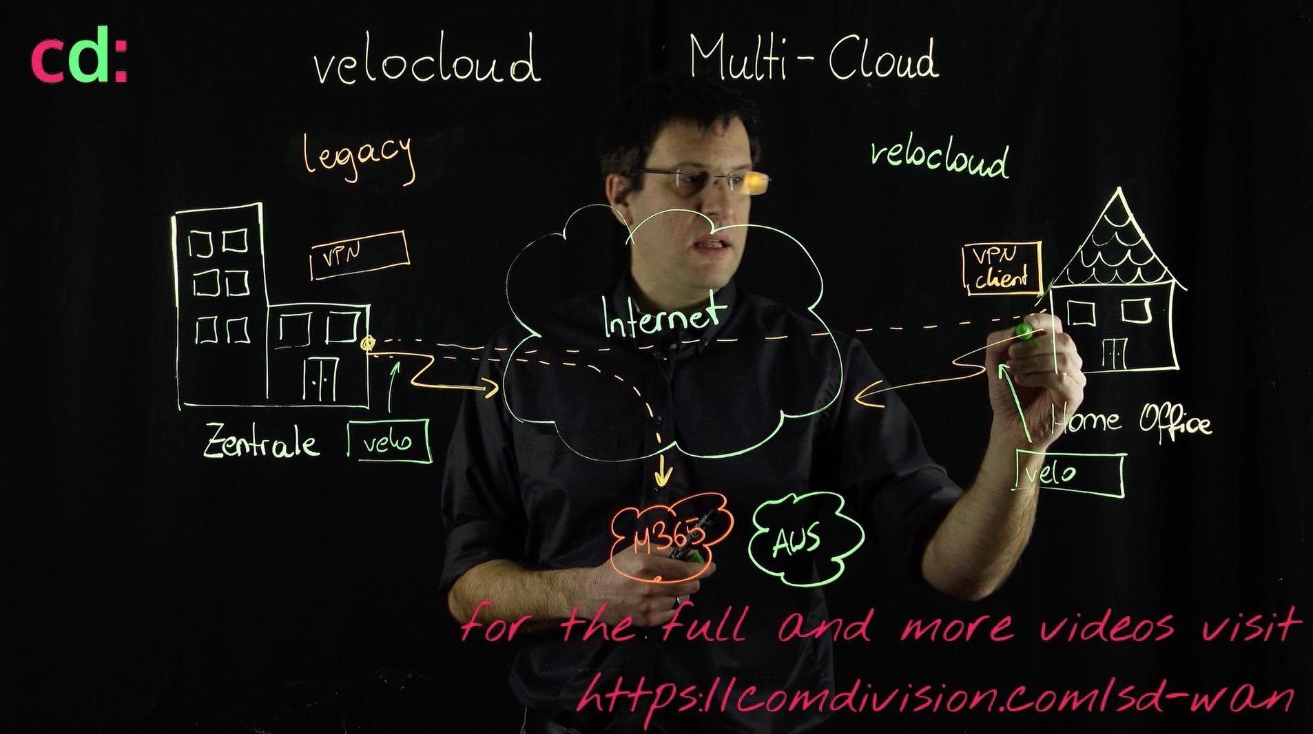 VMware SD-WAN by VeloCloud - Lightboard - Vorteile von SD-WAN gegenüber herkömmlichem VPN