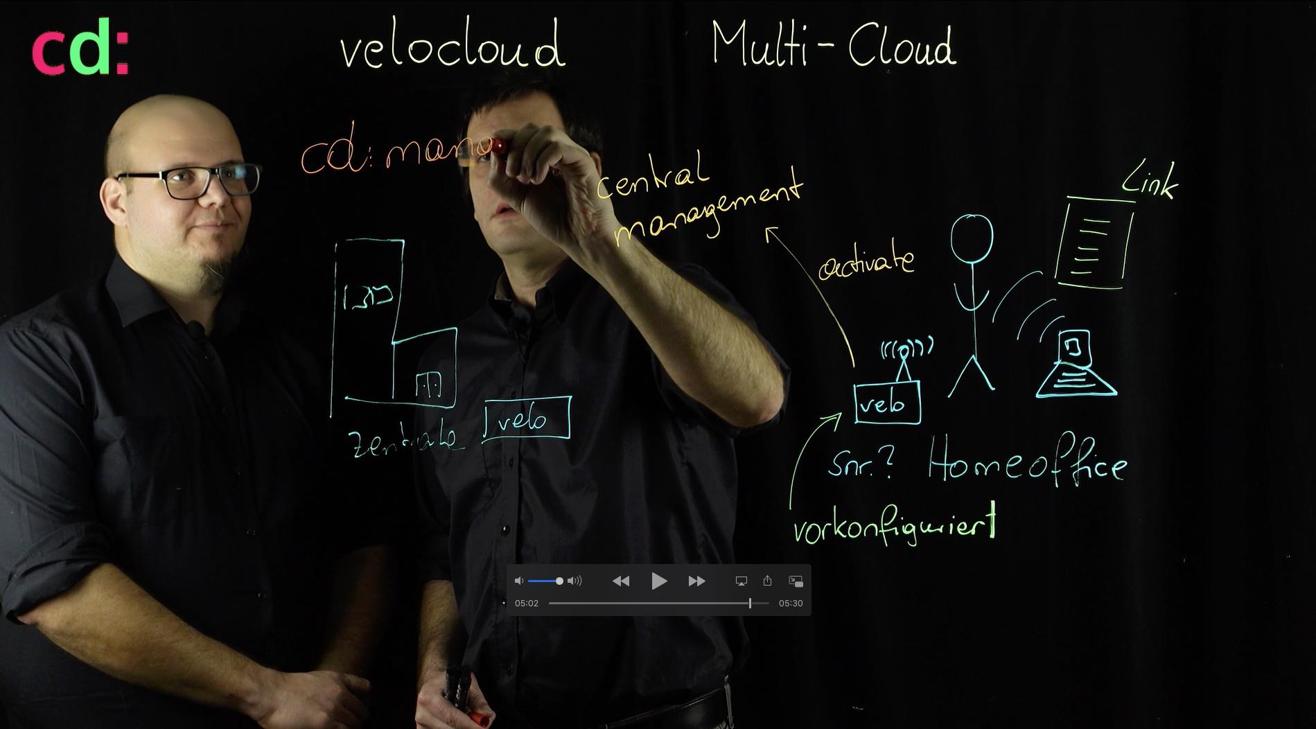 VMware SD-WAN by VeloCloud - Initiale Inbetriebnahme erklärt am Lightboard