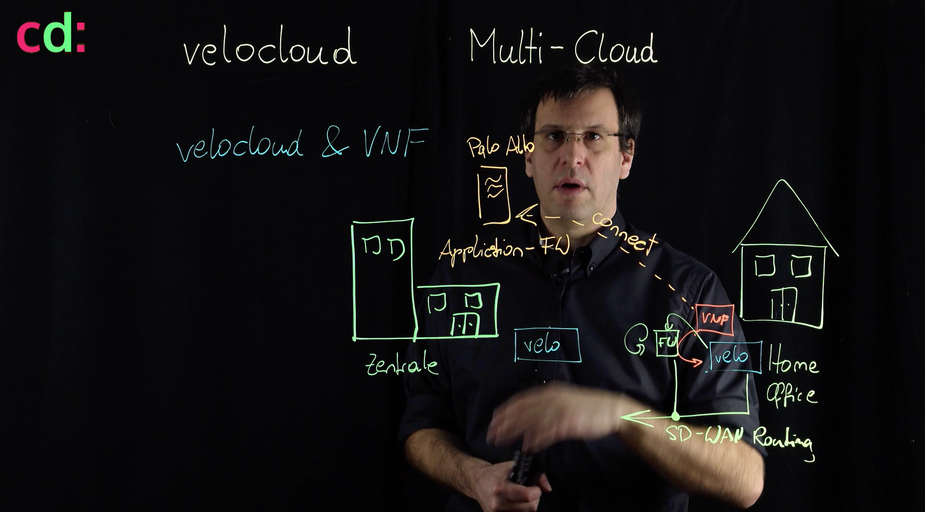 VMware SD-WAN by VeloCloud - Lightboard - Integration mit VNF und Palo Alto Networks