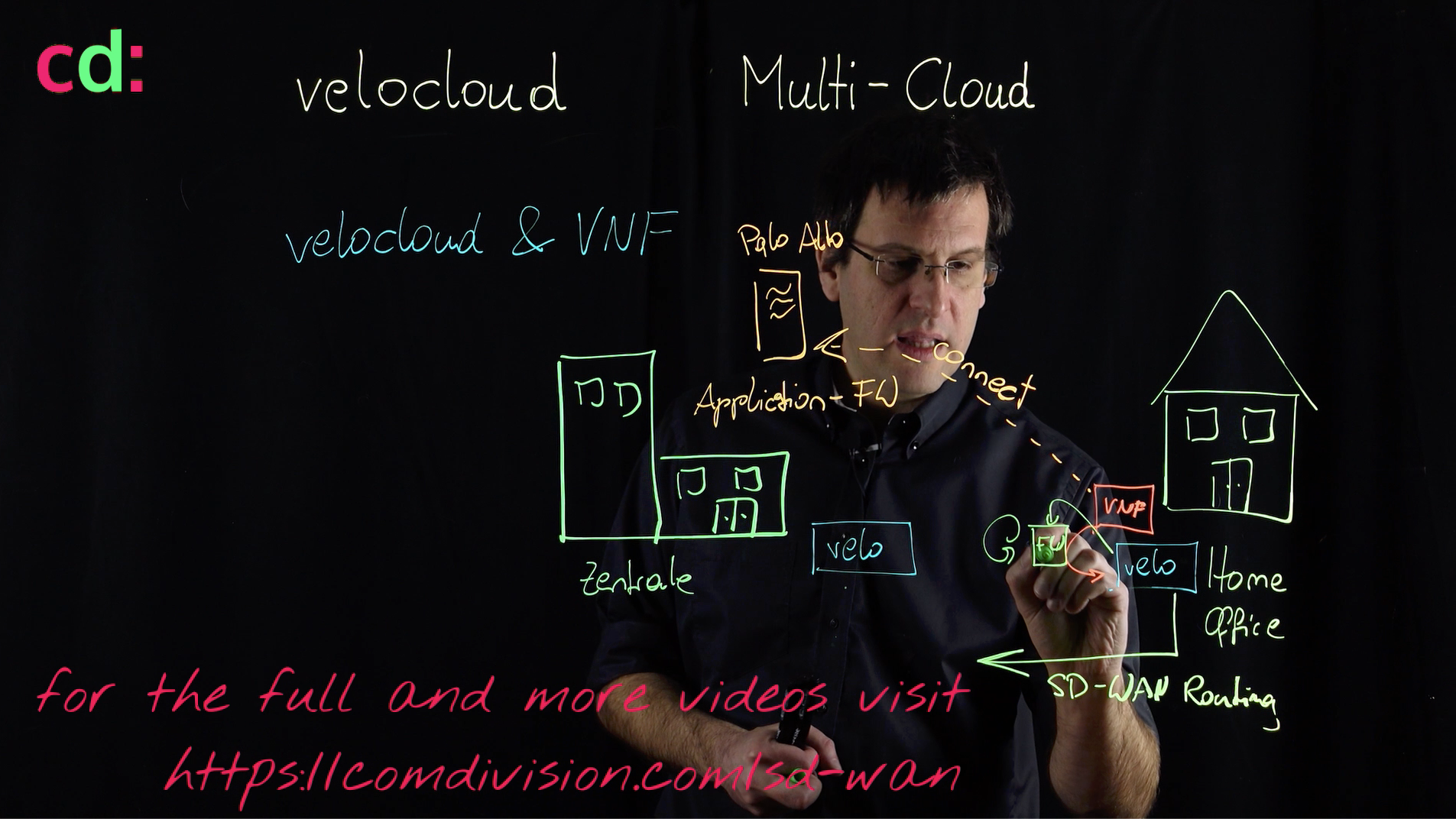 VMware SD-WAN by VeloCloud - Lightboard - vRealize Network Insight
