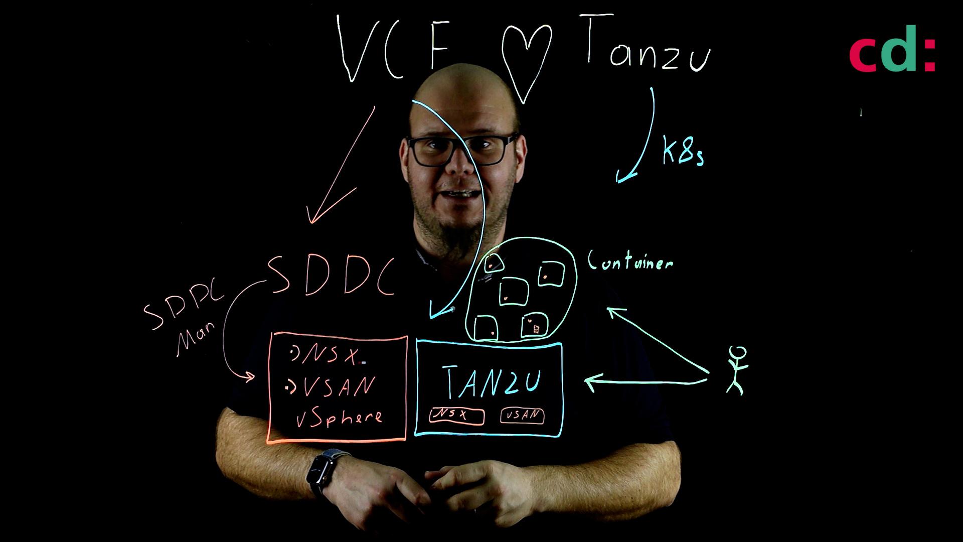 VCF und Tanzu Kooperation