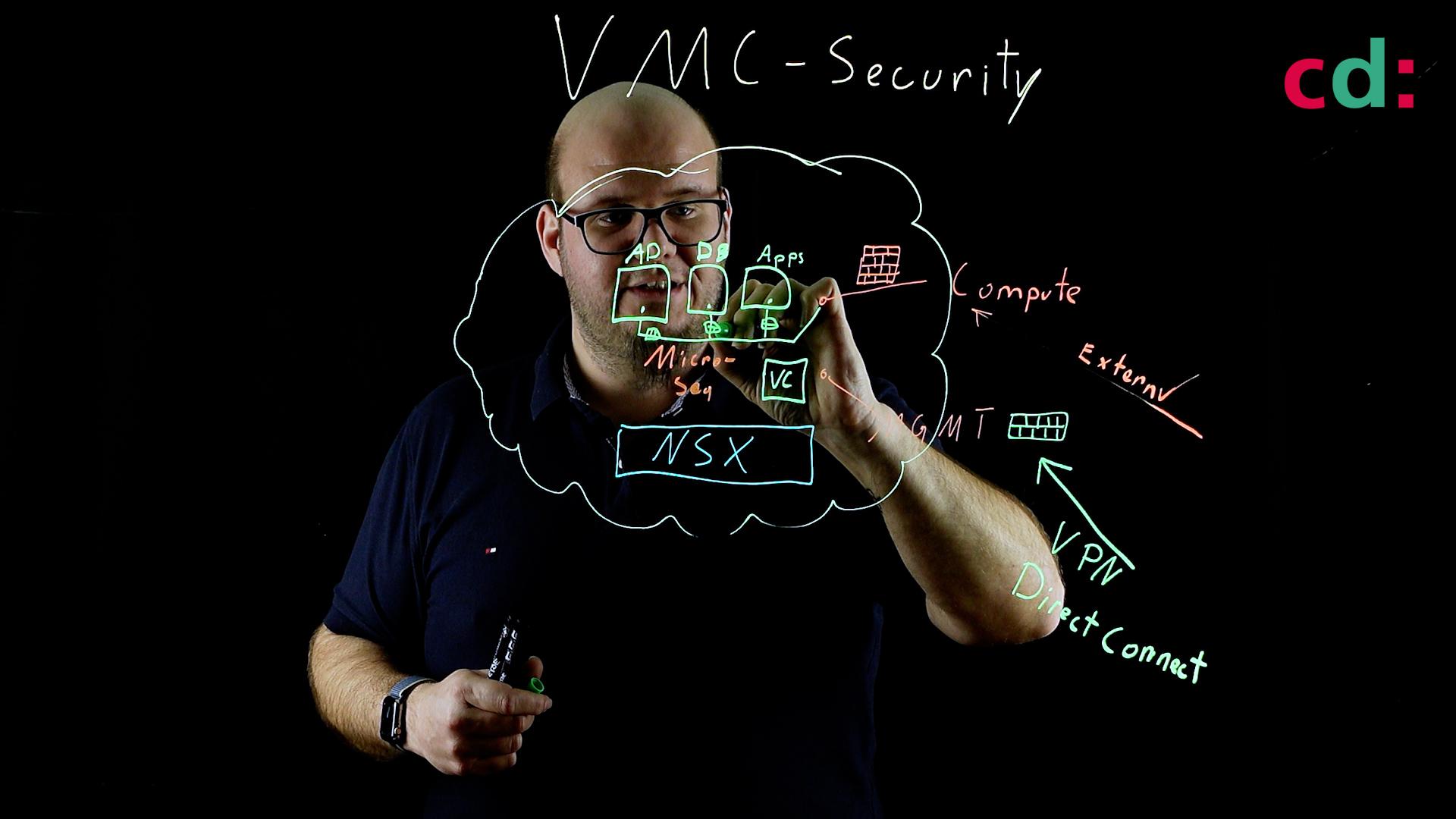 VMware Cloud on AWS - Netzwerk Sicherheit mit NSX