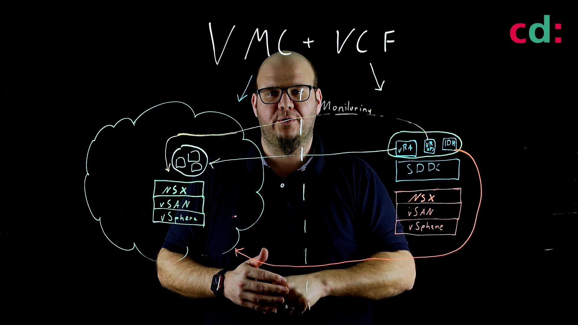 VMware Cloud on AWS mit VCF stärker integrieren