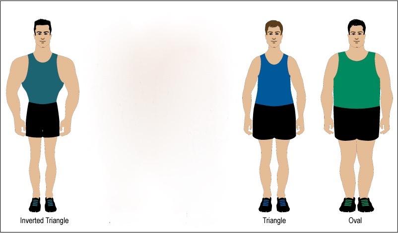 body-types-men