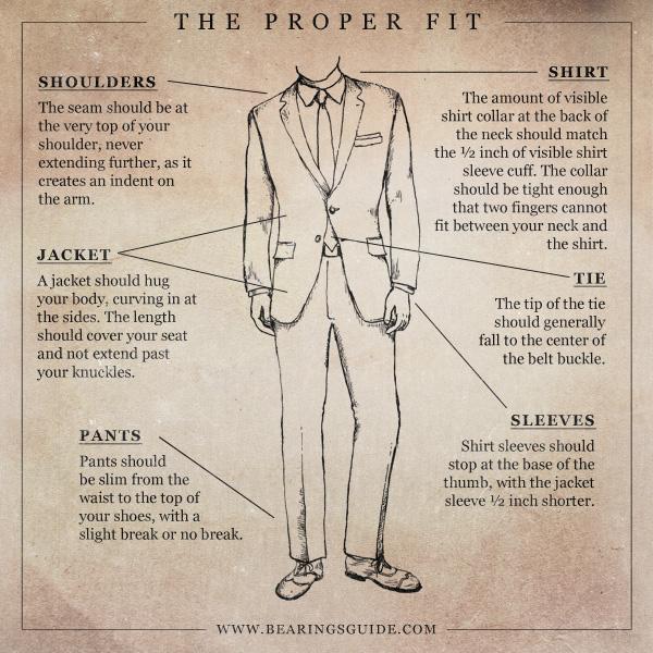 Men's Elegance  10 Tips for Beginners