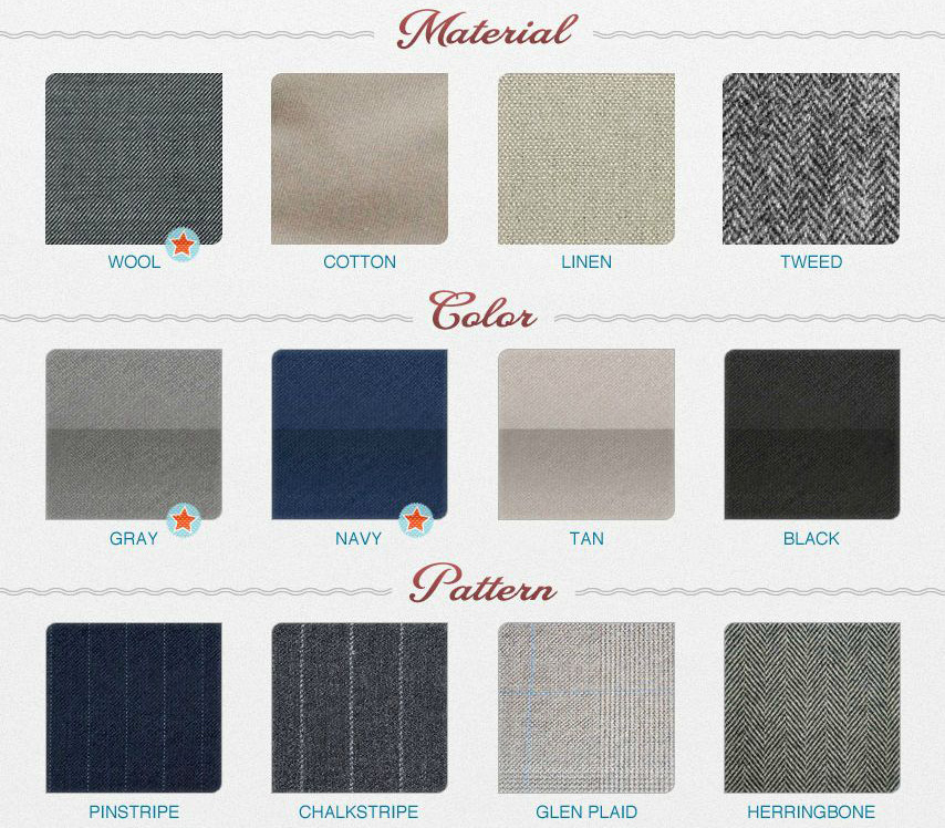 Material patterns