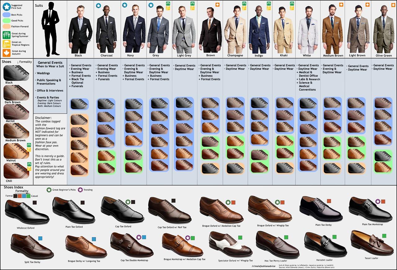 Shoe matrix