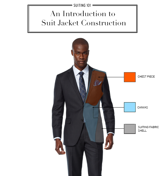 Suit Lapels: The Very Good and the Very Bad