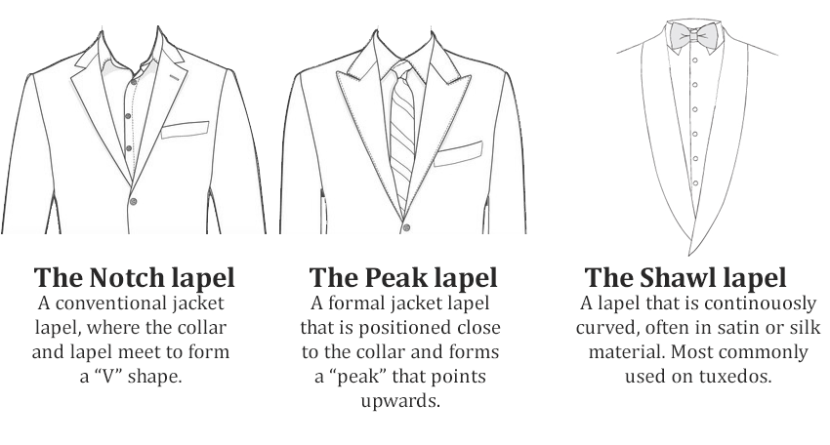 lapels_explained