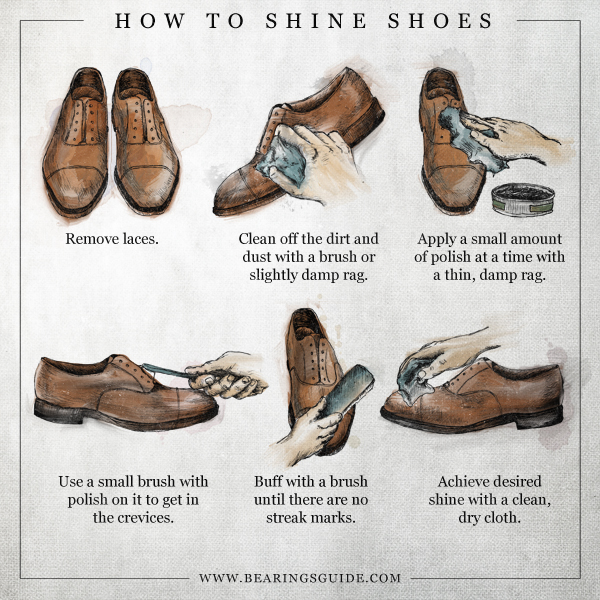 Bearings_ShoeShine-2b