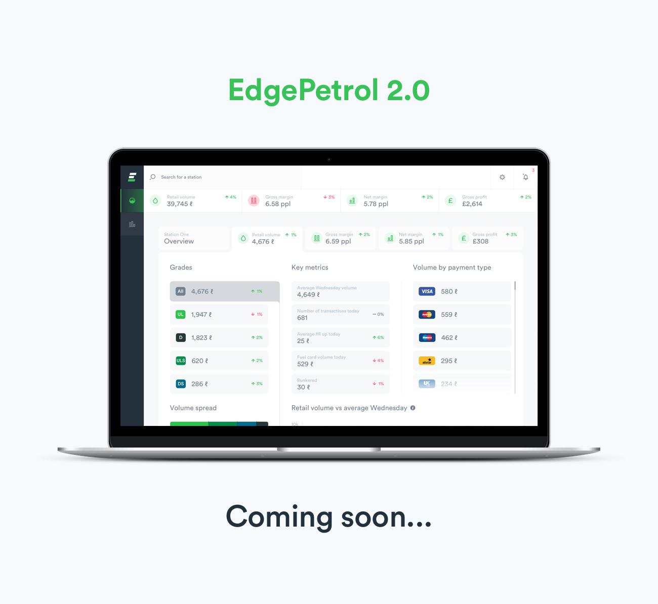 EdgePetrol is changing... we are having a makeover!