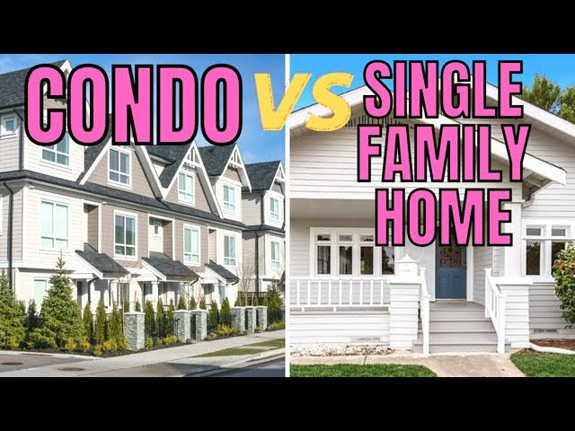 Should I Buy a House or a Condo?