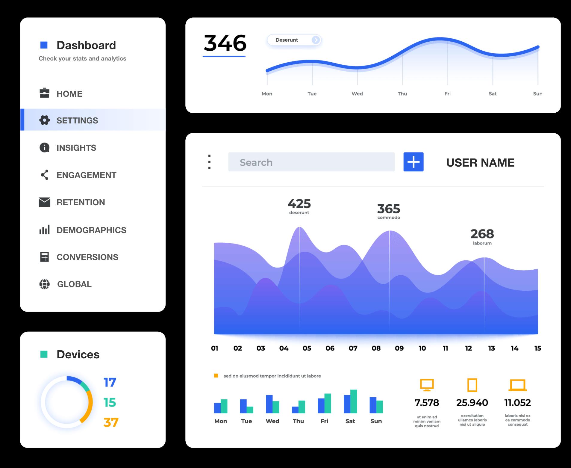 web development analytics dashboard
