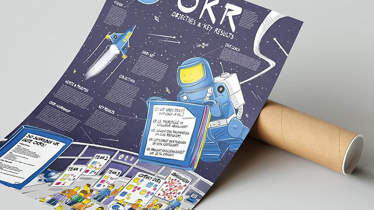 OKR Poster