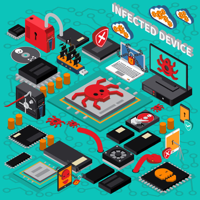 Are Your Devices Infected?