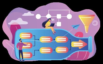 Innovation by finding the bottleneck