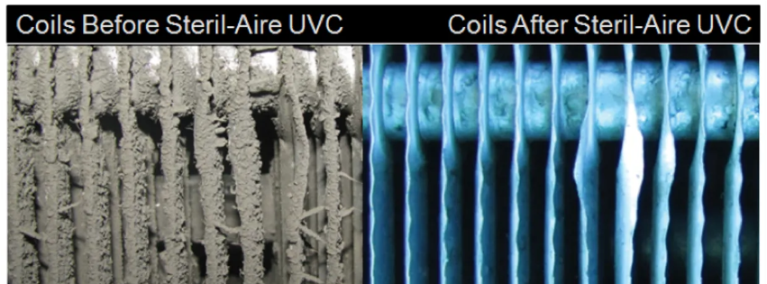 Ultraviolet Germicidal Irradiation, UV light coil before and after