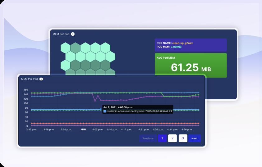 Metrics dashboard
