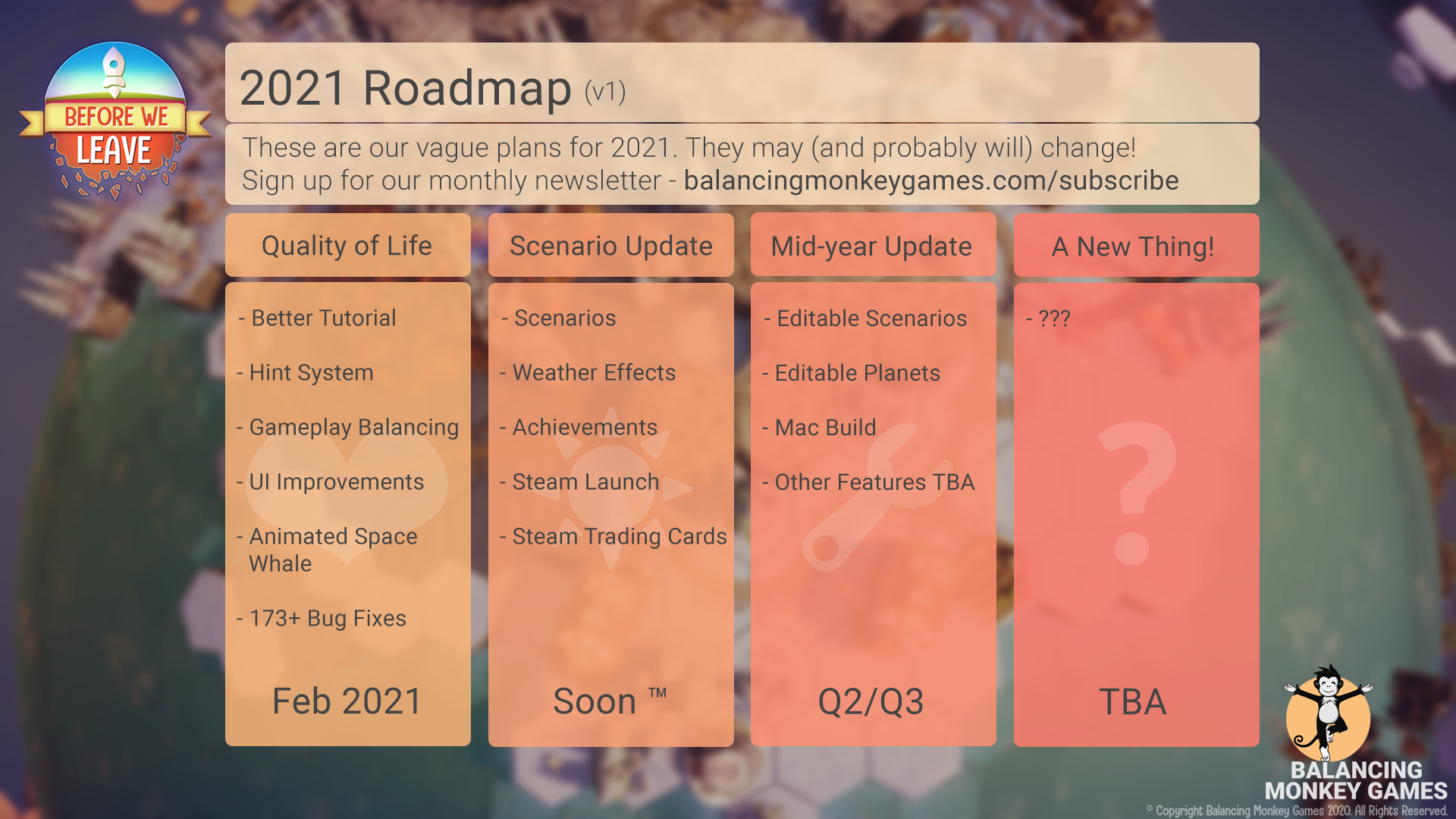An image of Balancing Monkey Games' 2021 Roadmap, including updates like a Steam release and player-editable planets!